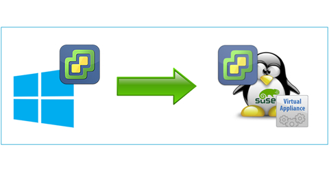 vSphere vCenter Server Migration Featured