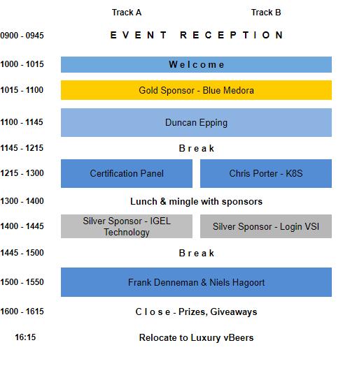 London VMUG - 14th June 2018 Agenda
