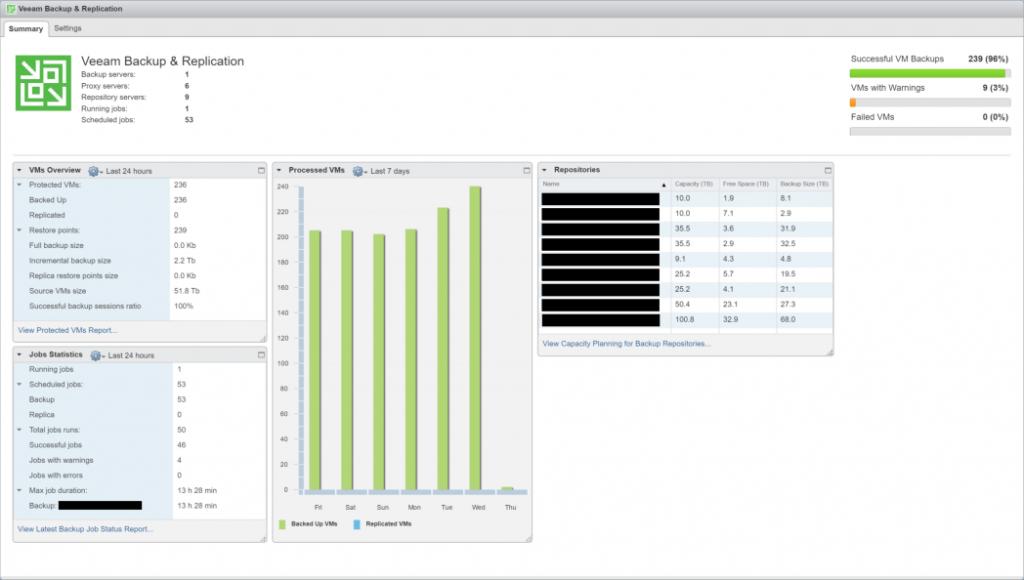 Veeam Backup and Replication 9.5 Update 3a vSphere Plugin