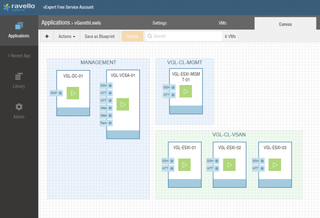 VMware vSAN: Part 1 - Installation and Configuration - Oracle Ravello Topology
